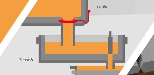 Grafikdesign Produkt im Prozess.