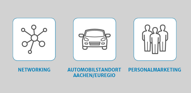 Icons Networking, Automobilstandort Aachen/Euregio, Personalmarketing.
