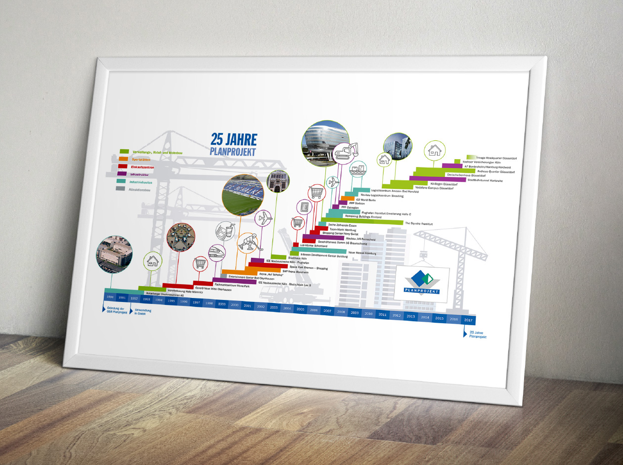 Illustration 25 Jahre Planprojekt.
