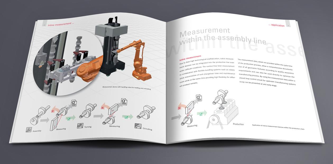 Broschüre zu Messpunkten in einem Produktionsprozess.