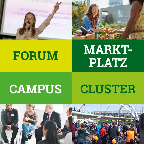 Forum, Marktplatz, Campus und Cluster untermalt mit Bildern.