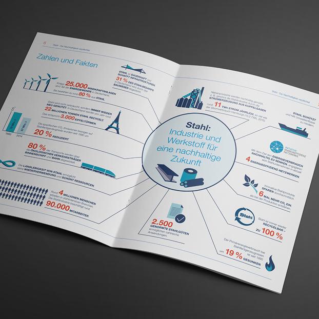 Offene Broschüre Engagement für Stahl. Jahresbericht 2016.